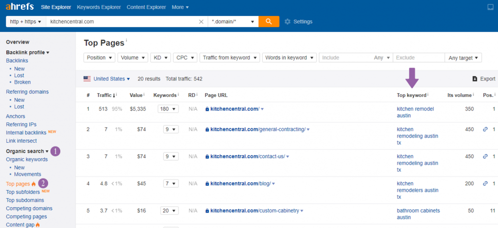 Screenshot: how to see your website's keyword rankings