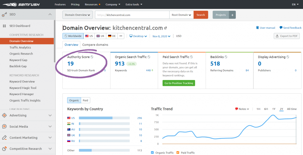 Screenshot showing that the domain score for kitchencentral.com is 19