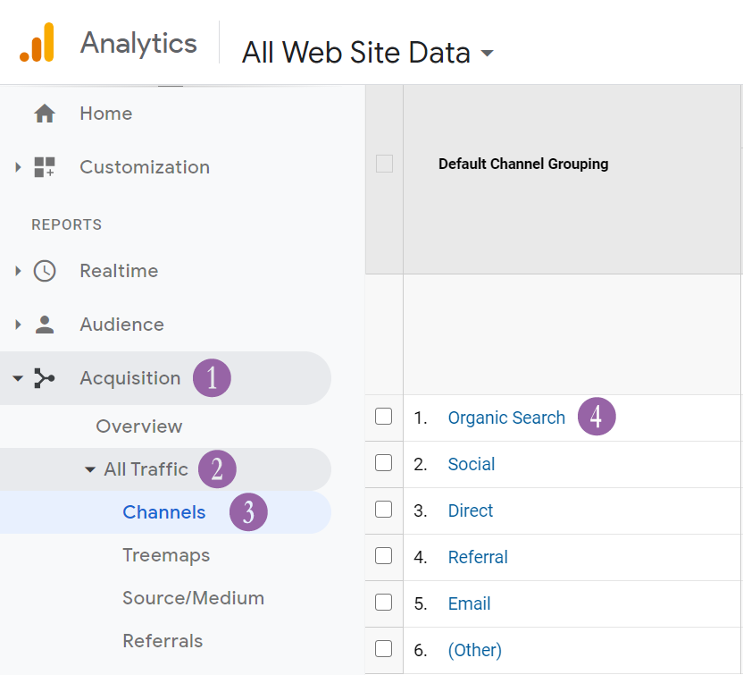 Screenshot: how to view your organic traffic on Google Analytics
