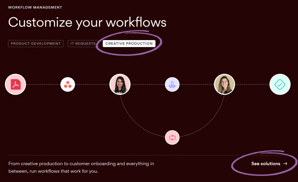 Customized workflows Asana personalized content