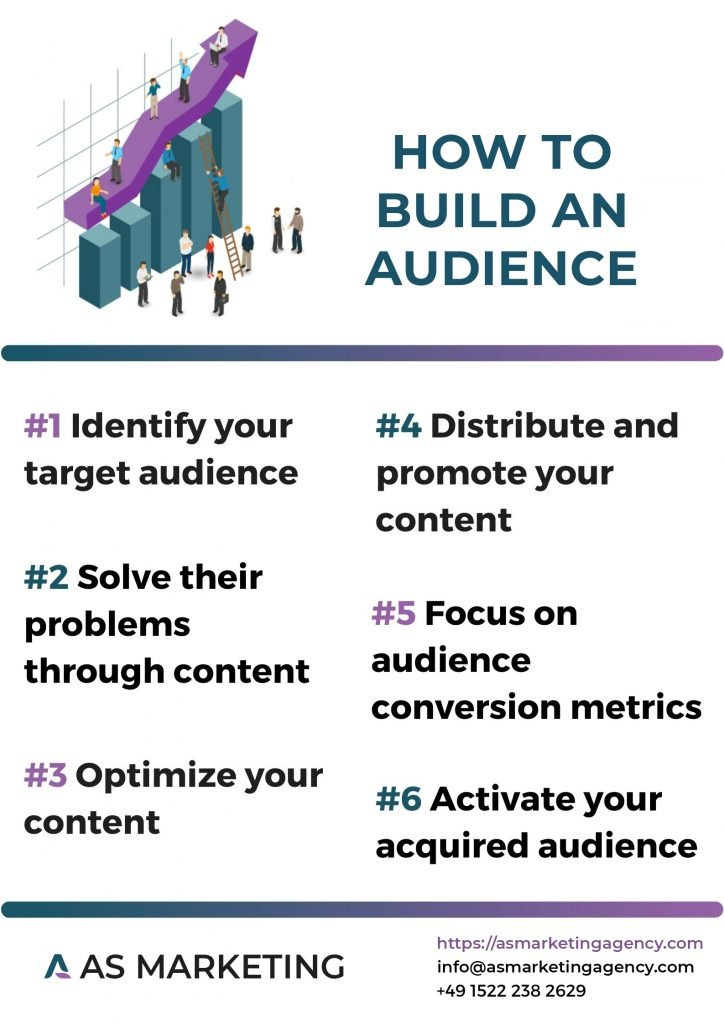 why audience building is worthwhile