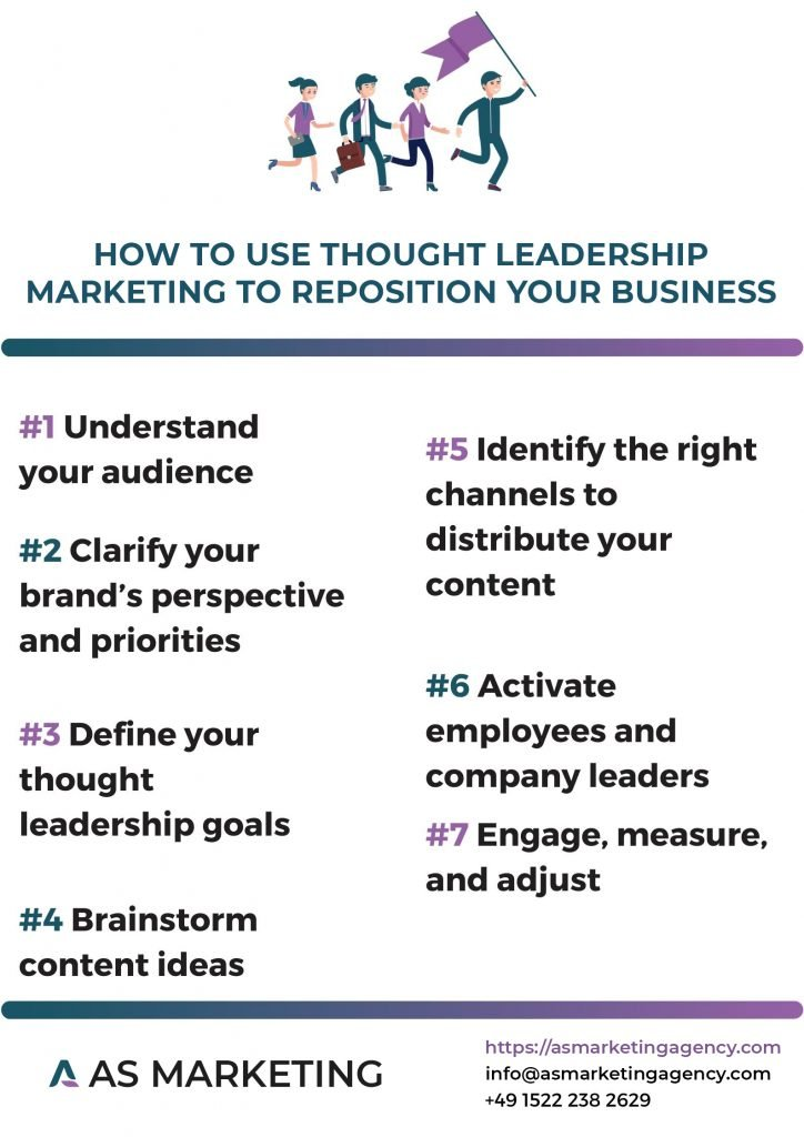 how to use thought leadership marketing to reposition your business