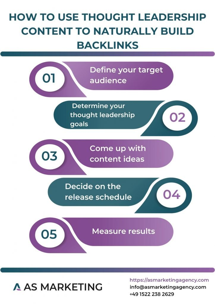 thought leadership content builds backlinks